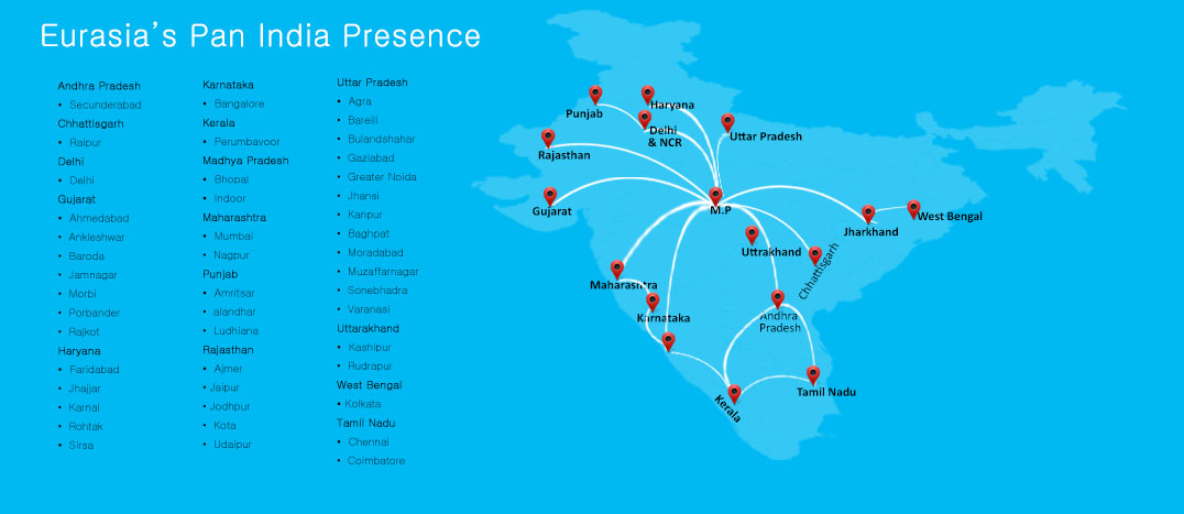 banner-global-presence
